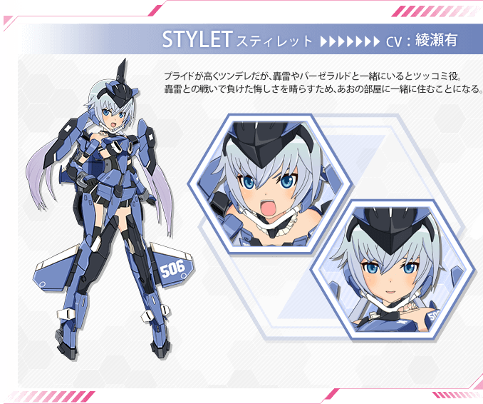 charactor_stylet